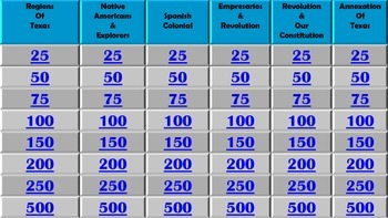 Texas History 1st Semester Jeopardy Game