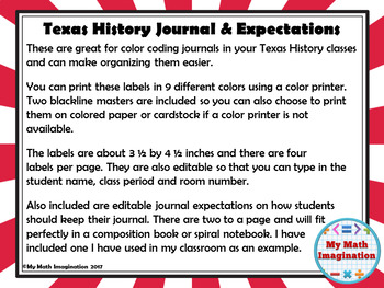 Texas History Journal Labels & Expectations - EDITABLE!