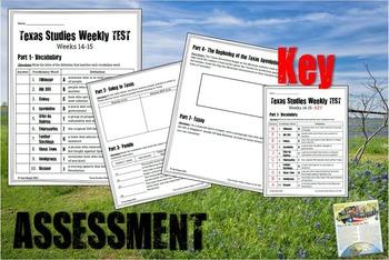Texas History- Sam Houston, Stephen Austin-  Use with Texas Studies Weekly 14-15