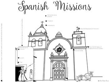 MISSIONS OF TEXAS with CARTOON NOTES