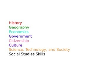 Texas History Student Friendly Learning Objectives