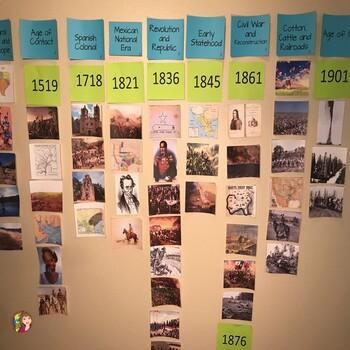 Texas History VOCABULARY and ERA BUNDLE