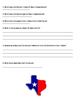 Texas Independence (Battle of the Alamo) Primary Source Analysis