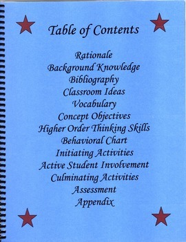 Texas Independence Curriculum Guide