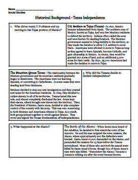 Texas Independence Primary Source Analysis - Compare Point of View Causes