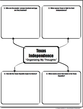 Texas History, Independence, & the Mexican-American War! Engaging & to the Point