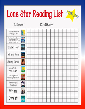 Texas Lone Star Reading List--Like/Dislike Posters and Tracking Sheets