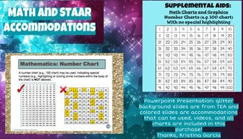 Texas Math STAAR Accommodations