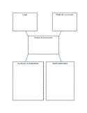 Texas Monument Graphic Organizer (Bilingual, Spanish/English)