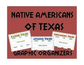 Texas Native American Research Graphic Organizers (Tribe Specific)