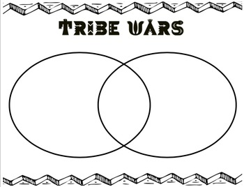 Texas Native Americans Tribe Wars Compare and Contrast