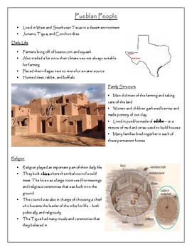 Texas Natives Readings