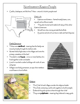 Native Tribes of Texas Readings
