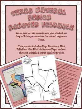 Texas Natural Region Monster Foldable