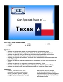 Texas- Natural Resources/ Don't Mess With Texas- 4th Grade TEKS