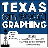 Texas Oil Boom Graphing