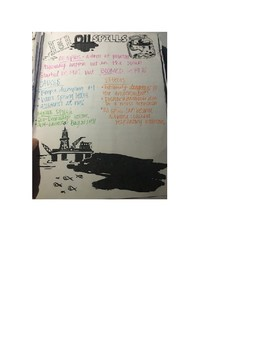 Texas Oil Spills Doodle Notes