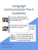 Texas Pre-K Guidelines- Language and Communication