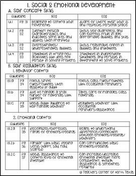 original 5007607 3 - Pre Kindergarten Guidelines