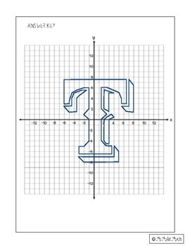 Texas Rangers Logo on the Coordinate Plane