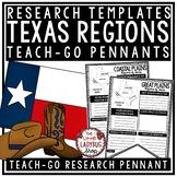 Regions of Texas Activity & Texas Regions Map for Texas History 4th Grade