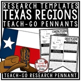 Regions of Texas Activity & Texas Regions [Texas History A