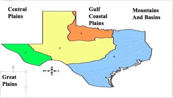 Texas Regions Drag and Drop