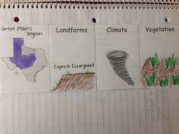 Texas Regions Foldables and Notes
