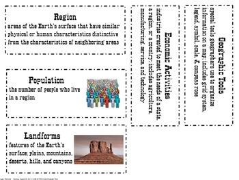 Texas Regions Vocab Cards