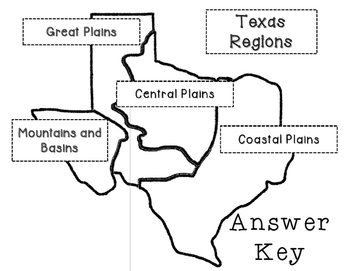 Texas Regions cut and paste activity