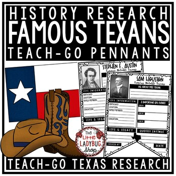 Texas Research Activity [Sam Houston, David Crockett Research]