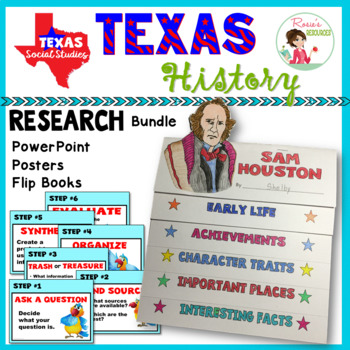 Texas History Research Project - Flip Books with Power Point