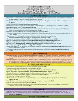 Texas Revised Math TEKS: Potential Instructional Gaps