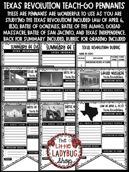 Texas Revolution Activity [Battle of Alamo, Fight for Independence]