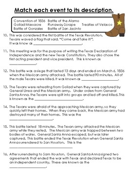 Texas Revolution Assessment