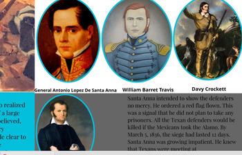 Texas Revolution Battle Posters
