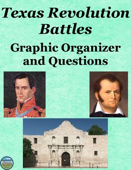 Texas Revolution Battles Chart