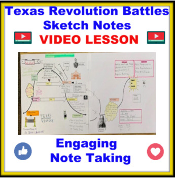 Texas Revolution Battles Sketch Notes VIDEO LESSON