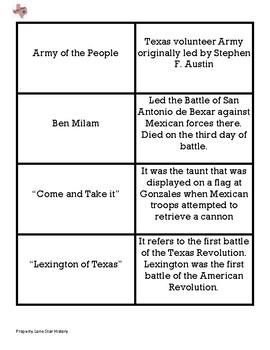 Texas Revolution Card Sort