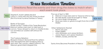 Texas Revolution Events and Date Match