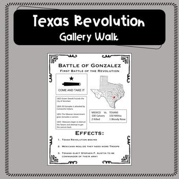 Texas Revolution Gallery Walk