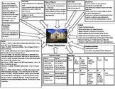 Texas Revolution Planning Cluster