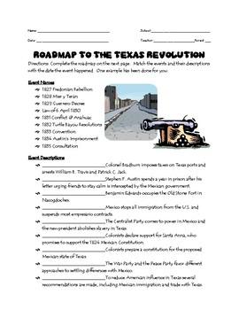 Texas Revolution Project