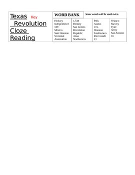 Texas Revolution- The Alamo- Cloze Reading