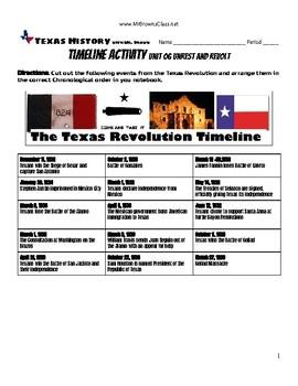 texas revolution time line activity unit 06 unrest and revolt tpt