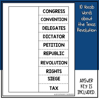 Texas Revolution Vocabulary Chart