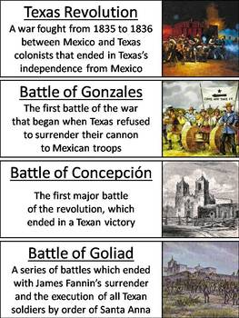 Texas Revolution Word Wall Cards