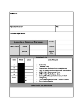 Texas STAAR Assessment Answer Analysis