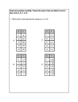 Texas Staar Lesson 2-5.4C