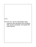Texas Staar Lesson 4-3.8B